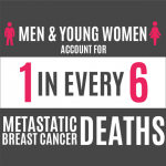 metastatic breast cancer from MBC alliance