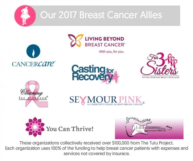 Announcing Our 2017 Breast Cancer Grant Recipients